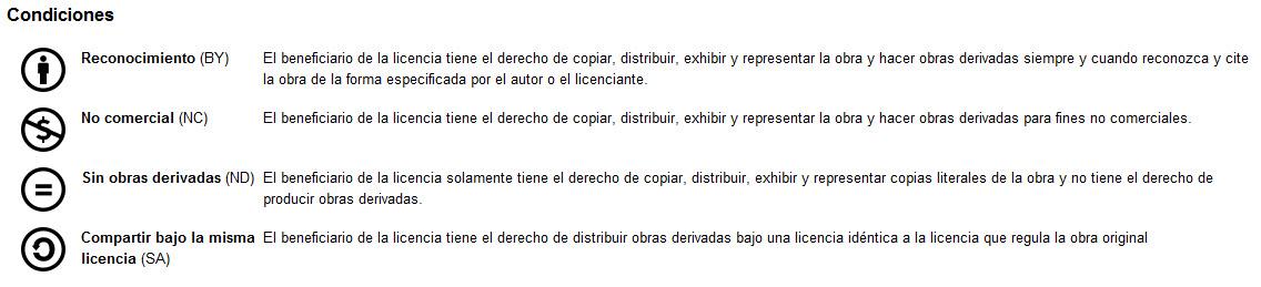Condiciones de reconocimiento de Creative Commons