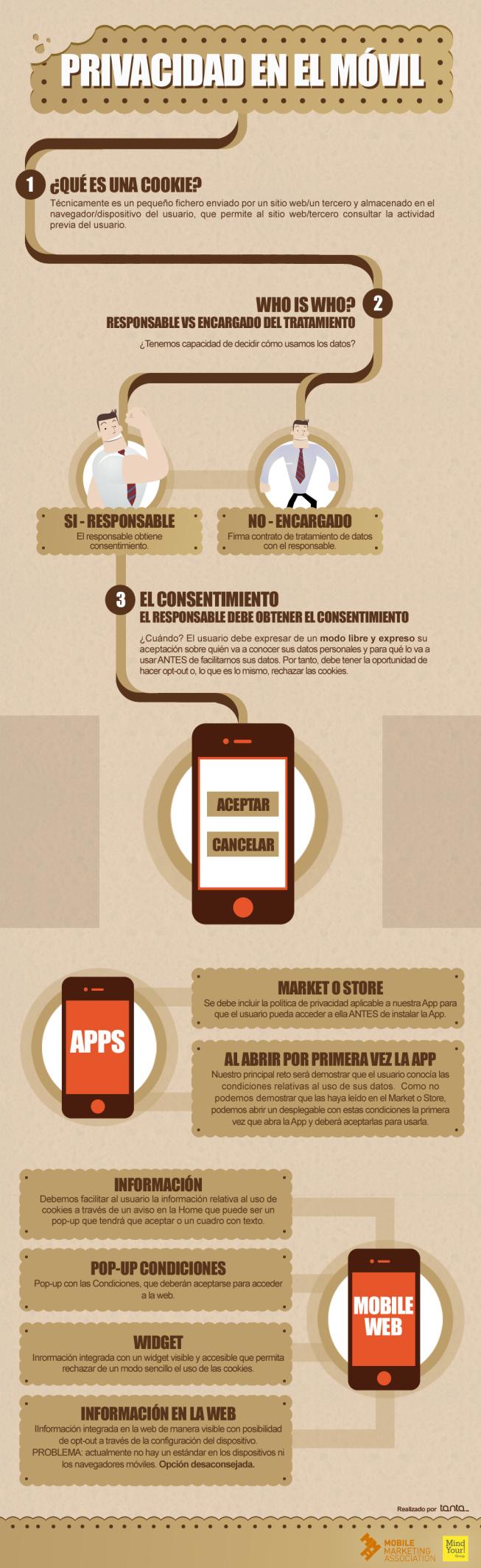 ¿Qué pasa con tu privacidad cada vez que usas tu Smartphone?