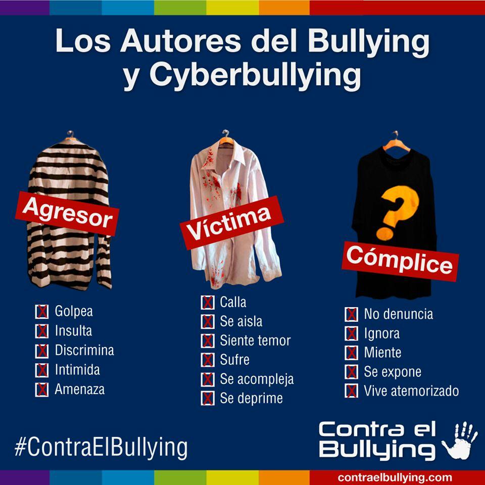 autores del bullying