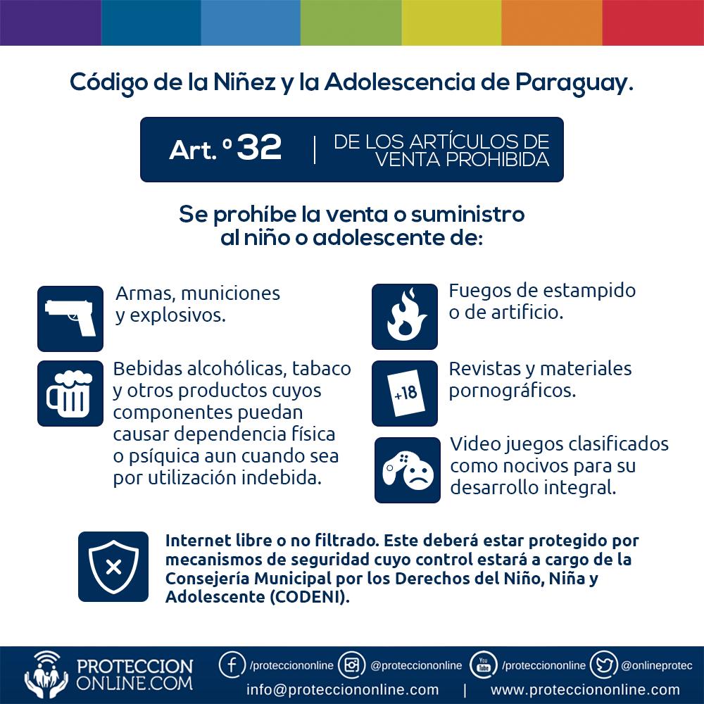 CódigoParaguay